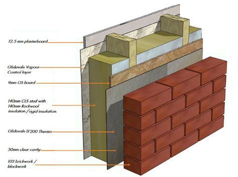 timber wall construction about timber frame