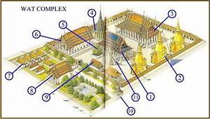 Image Result For Buddhist Temple Layout