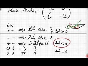 Hesse Matrix Berechnen : determinante idee doovi ~ Themetempest.com Abrechnung