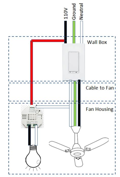 Z Wave Ceiling Fan And Light Controller by Can I Control A Ceiling Fan W Remote Only Connected