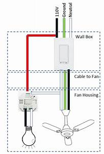 Can I Control A Ceiling Fan W  Remote Only