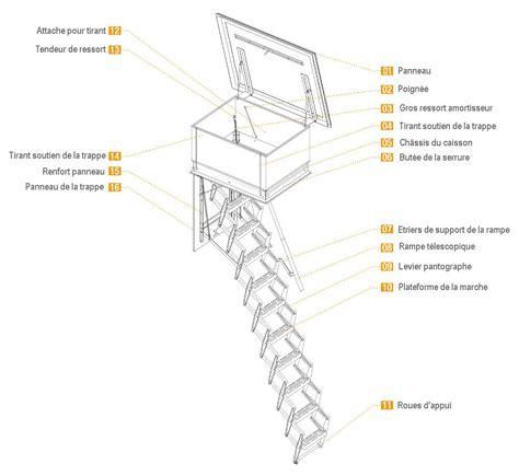 composition d un escalier composition d un escalier atlub