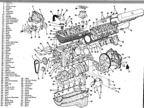 Complete V-8 Engine Diagram