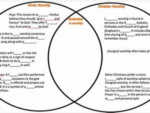 Aqa Religious Studies Hinduism And Christianity Worship