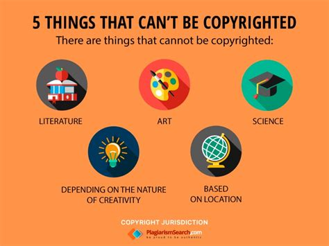 Copyright Problems  Plagiarismsearch Guide