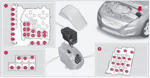 Volvo Second Generation Fuse Box Diagram
