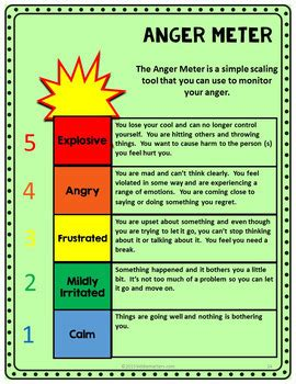 social emotional lessons helping kids manage  anger