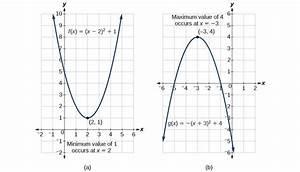 Determine A Quadratic Function U2019s Minimum Or Maximum Value