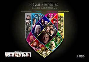 The  U0026 39 Game Of Thrones U0026 39  Venn Diagram Of Hate-ability
