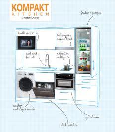 Euro Line Appliances   KOMPAKT Kitchen