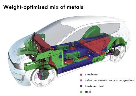 Vw Up Lite Concept Body In White Materials Car Body Design