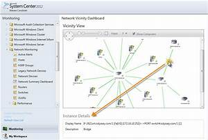 Using The Network Dashboard Views In Scom 2012