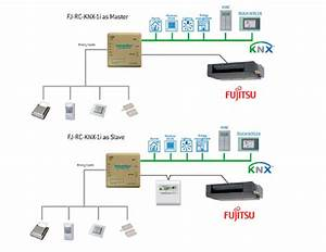 Fujitsu Rac And Vrf Systems To Knx Interface With Binary