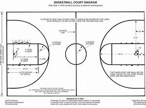 Court Dimensions  High School