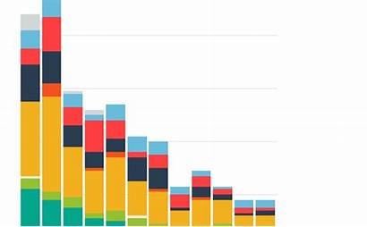 Excel Chart Bar Plot Charts Ly Studio