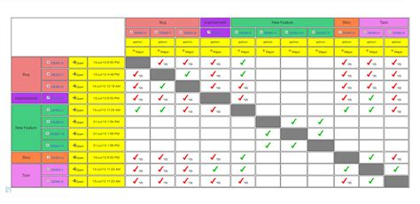 traceability matrix template traceability matrix and link graph atlassian marketplace