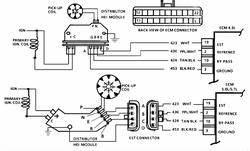 1987 Chevy Tbi Wiring Harness : 1987 gmc 350 tbi problems please help gm square body ~ A.2002-acura-tl-radio.info Haus und Dekorationen