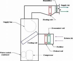 Split Unit Air Conditioning System Diagram