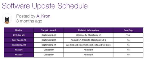 android 6 0 marshmallow set to roll out october 5 according to telus