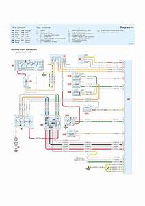 Peugeot 206 Hdi Diesel Engine Management System Wiring