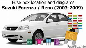 Fuse Box Location And Diagrams  Suzuki Forenza    Reno