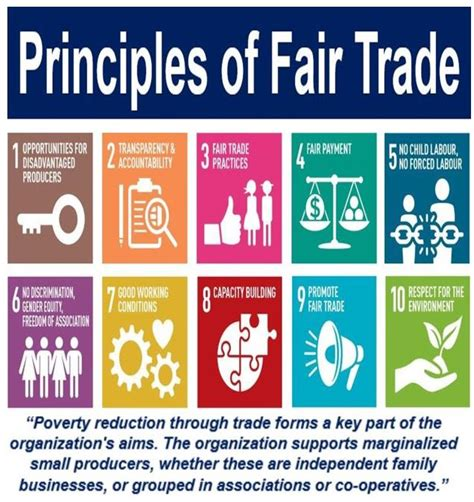 What Is Fair Trade? Definition And Some Examples