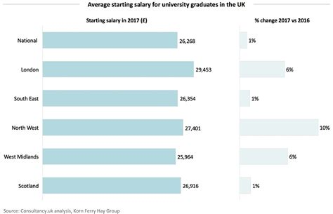 Average Starting Salary For University Graduates Across The Uk. Current Interest Rates Home Loan. Bankruptcy Lawyer San Diego Web Design China. Nurse Practitioner Programs Indiana. My Low Cost Auto Insurance Burke Self Storage. Symptoms Of Shunt Malfunction. Risk Analysis Software Engineering. School Computer Network Scarsdale Dental Team. Laser Eye Surgery Procedure Asu State Press