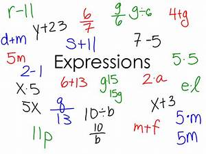 Miss Kahrimanis's Blog: Variables, Constants and Expressions!