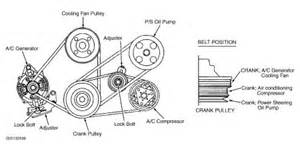 similiar 97 honda passport engine diagram keywords 1997 honda passport fan belt engine mechanical problem 1997 honda