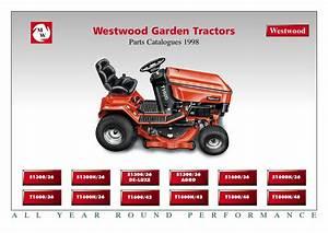 Westwood Parts 1998-2000 By Myparts Mavrogeorgis