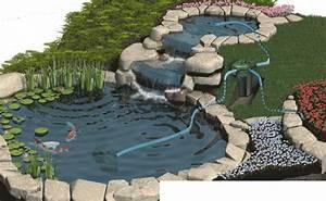 Bulleur Pour Bassin : fabriquer un bassin pour canard ~ Premium-room.com Idées de Décoration