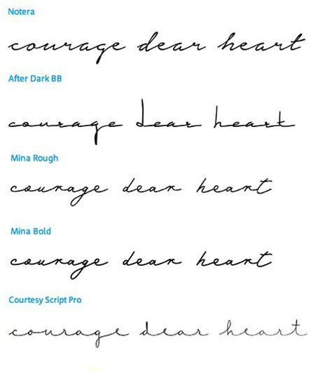 image result   minimalist font tattoos