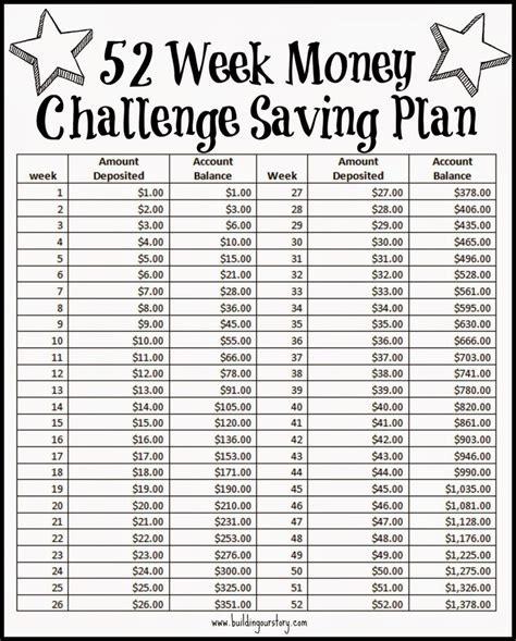 week money challenge saving plan printable year