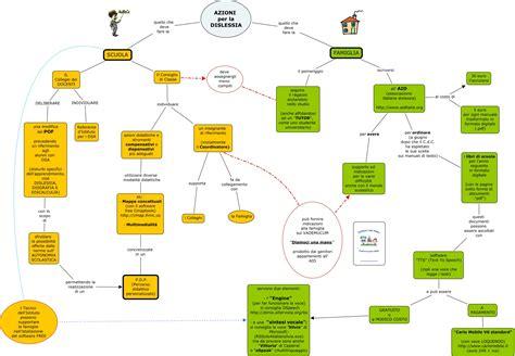 dislessia strumenti compensativi e dispensativi azioni per dislessia