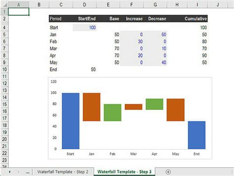 waterfall excel template create excel waterfall chart template free template