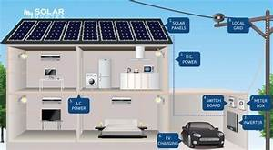 Full List Of Solar System Wiring  U0026 Installation Circuit