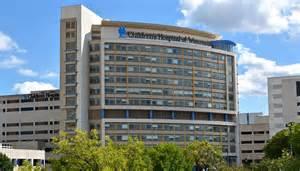 Children's Hospital Wisconsin