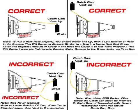 Chevy 700r4 Transmission Wiring Diagram by 4l80e Wiring Diagram Best Wiring Diagram And Letter