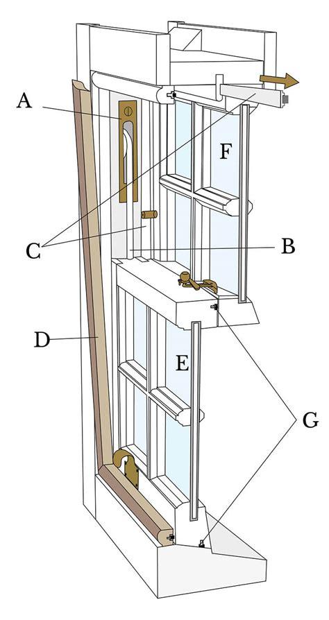 staff beads  weights  sash window   complex