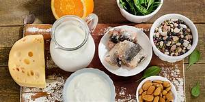 Calcium  Vitamin D Requirements  Recommended Foods