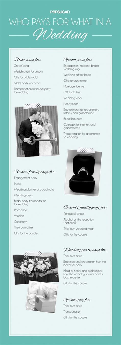 who pays for the wedding groom who pays for what in a wedding 2551437 weddbook