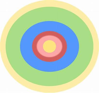 Concentric Zone Burgess Wikipedia