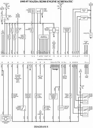 1995 Mazda B2300 Wiring Diagram Sophie Henaff Karin Gillespie 41478 Enotecaombrerosse It