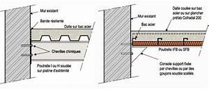 pin coupe coffrage dalle beton mc on pinterest With maison en beton coule 12 atelier darchitecture cite ideale maison concrate