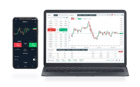 forex trading platform providers trading platform provider xoh trader next trading