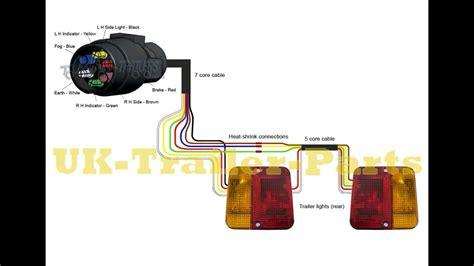 seven pin trailer wiring diagram roc grp org