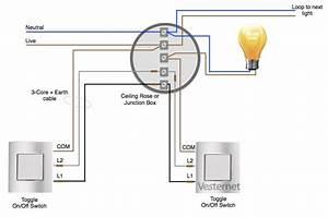 Diagram Wiring Rumah