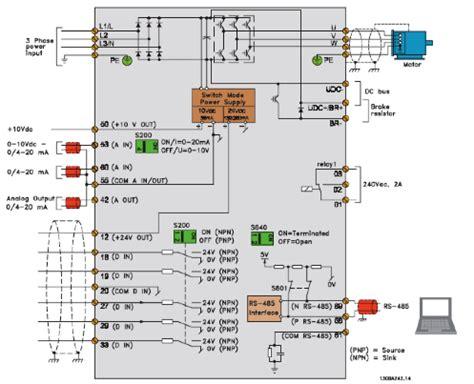 danfoss drive vlt 2800 wiring diagram somurich