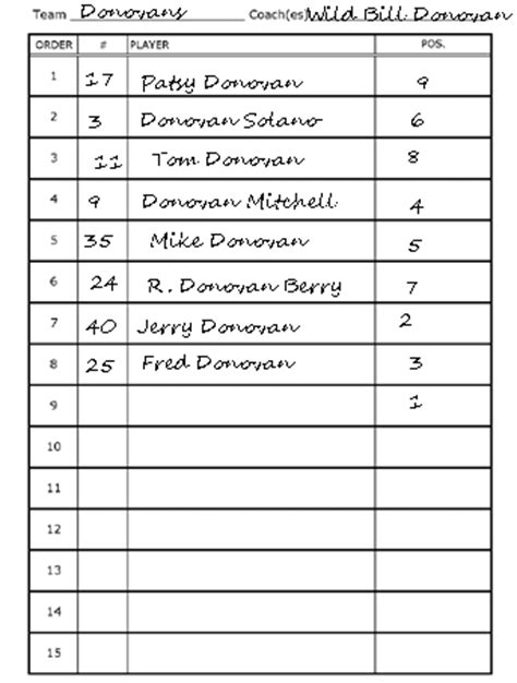 Softball Batting Order Template by 27 Images Of T Batting Order Template Eucotech