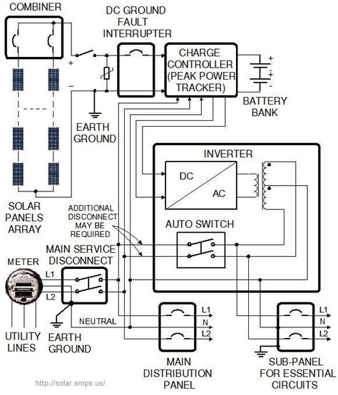 solar panel wiring diagram home improvement pinterest